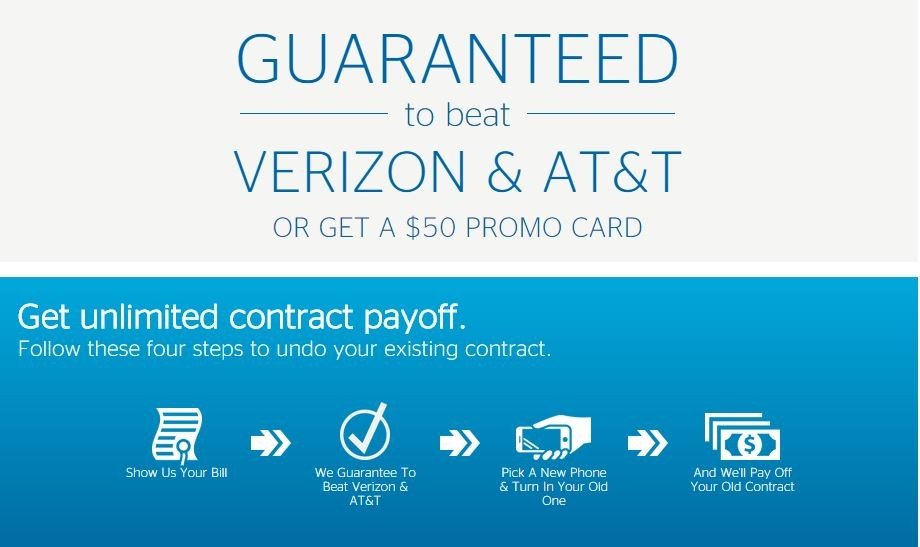 US Cellular wants to beat your Verizon or AT&T pricing