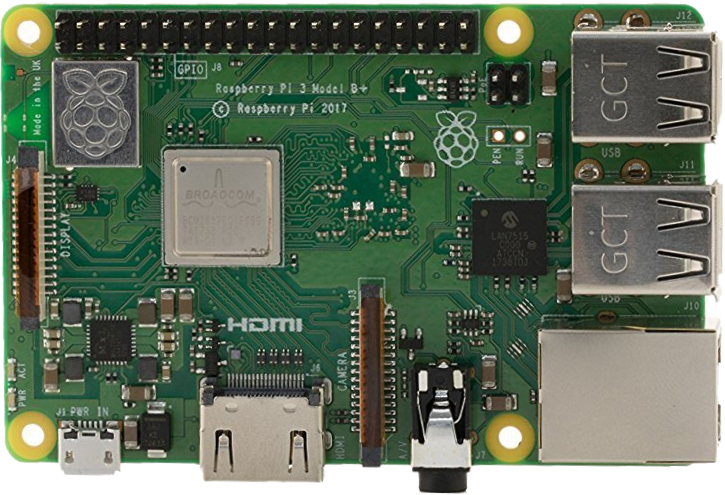 5 easy steps to getting started using Raspberry Pi | iMore