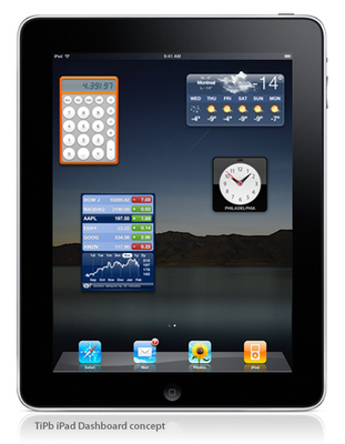 ipad_dashboard_widgets