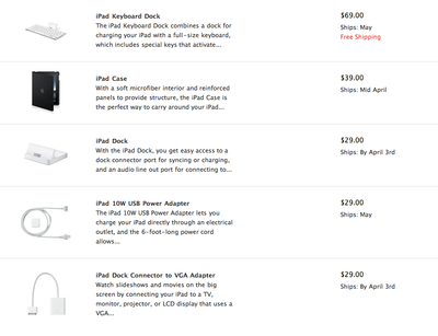 iPad accessories shipping delays