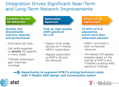 AT&T to use T-Mobile spectrum for LTE