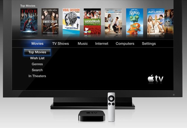 What do you want to see in an Apple iTV television set?