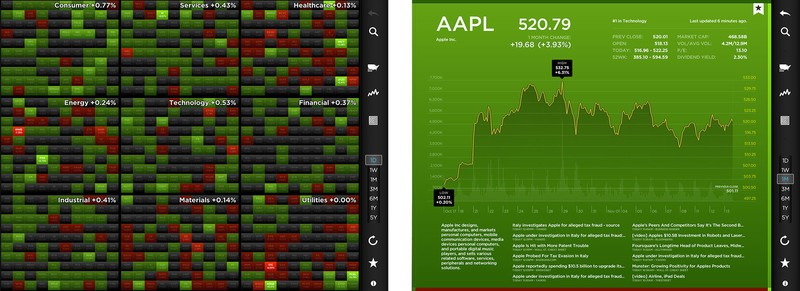 stocktouch for iPad