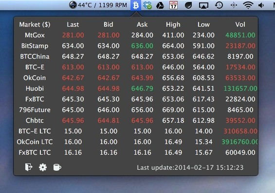 Best trading apps for mac - FOREX Trading