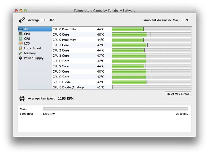 Best apps to monitor your Mac's performance: iStat Menus