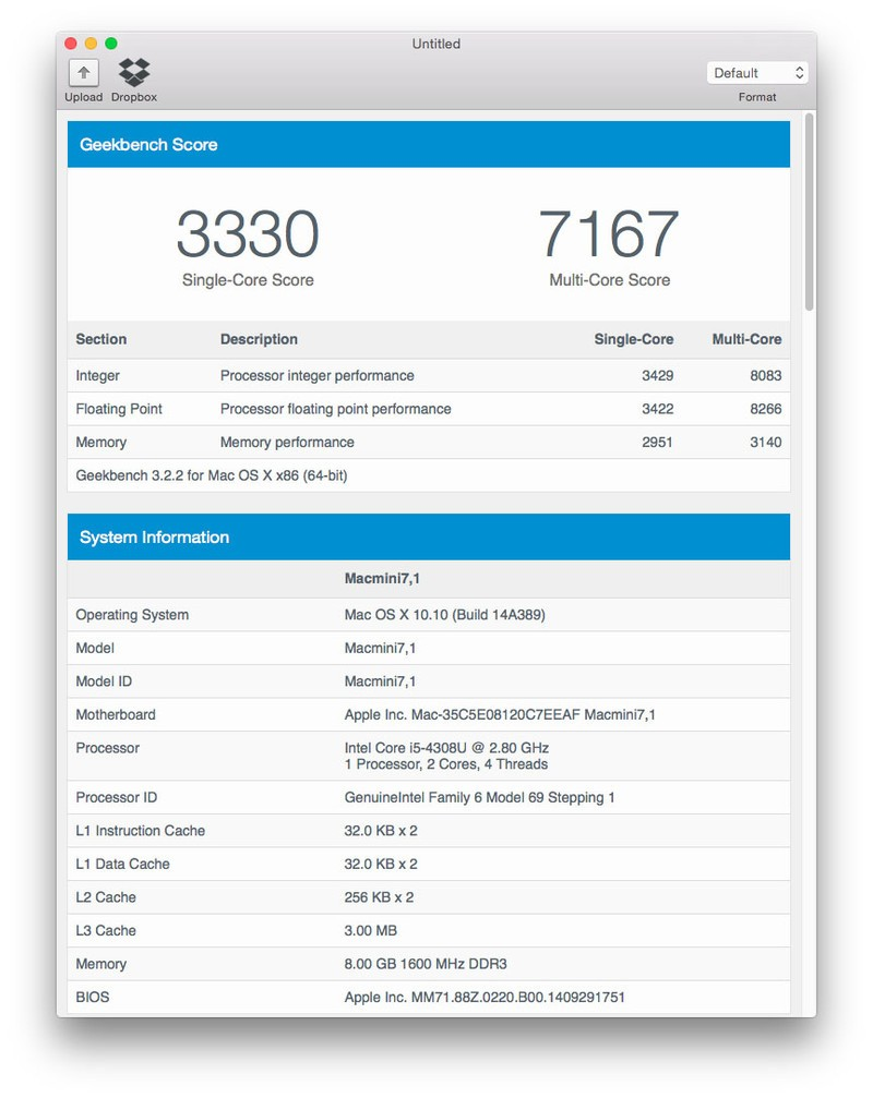 Mac mini (late 2014) Geekbench benchmark