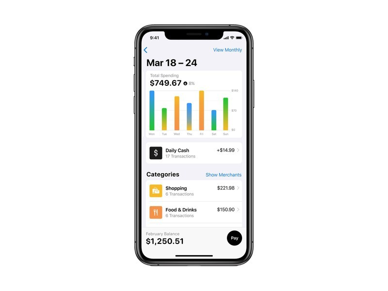 Wallet app Apple Card spend tracking