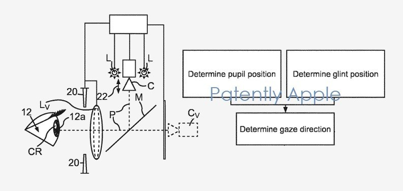 Apple's latest patent relates to a head-mounted display
