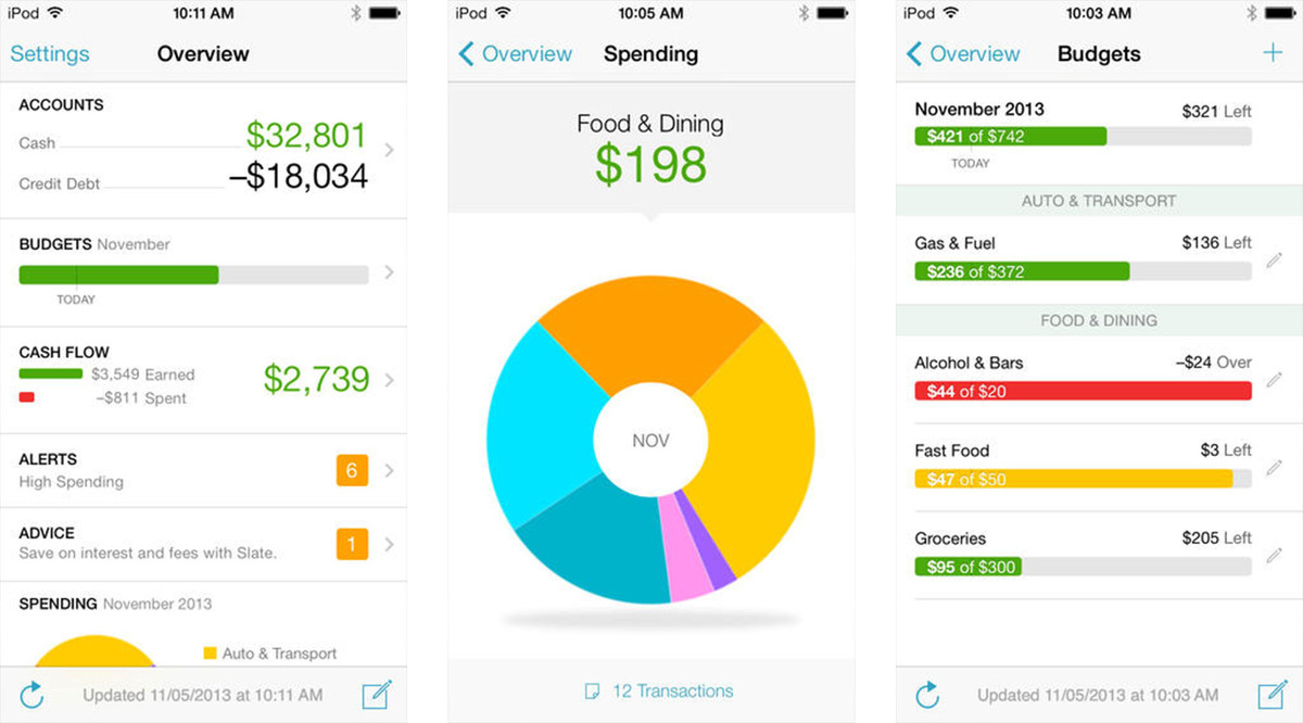 Best budget apps for iPhone: Mint