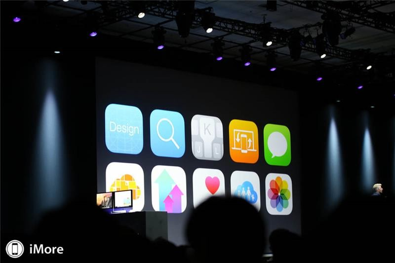 iOS 8 Features