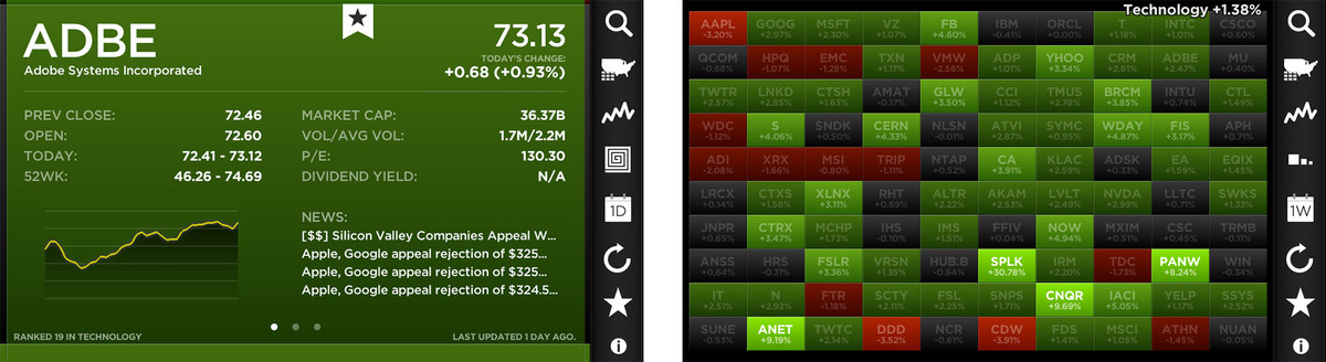 Best personal investment apps for iPhone: StockTouch