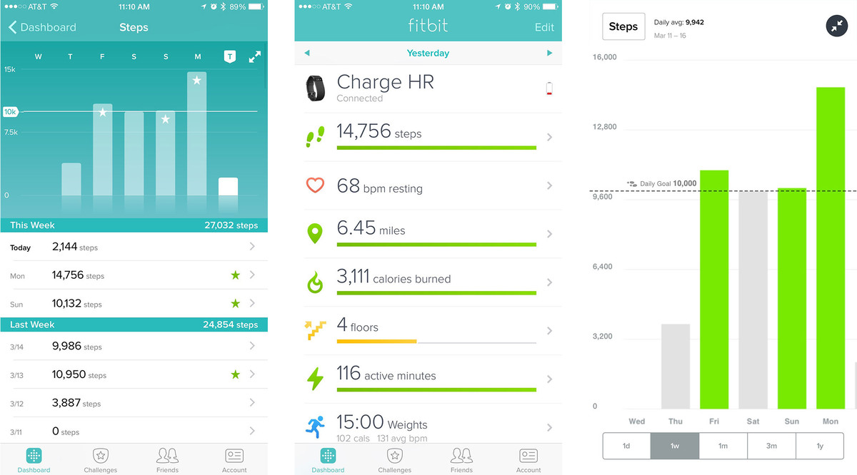 Fitbit charge hr fitness tracker review imore