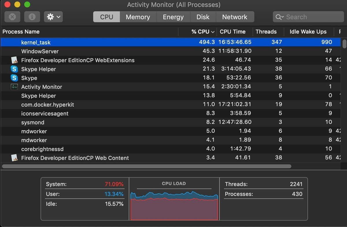 screenshot activity monitor high kernal task usage - Are you charging your MacBook Pro the wrong way?