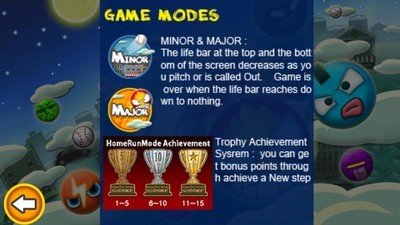 Minors, Majors, and Home Run trophies
