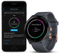 Garmin Connect app with women's health tracking