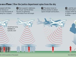 U.S. government accused of spying on citizens