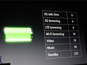 iPhone 5 battery life meets (and sometimes exceeds) iPhone 4S