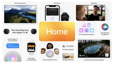 Everything new for HomeKit and the Home app coming this fall