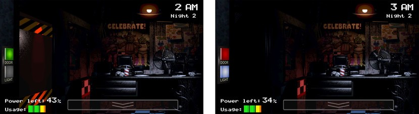 Five Nights at Freddy's: Top tips, hints, and cheats you