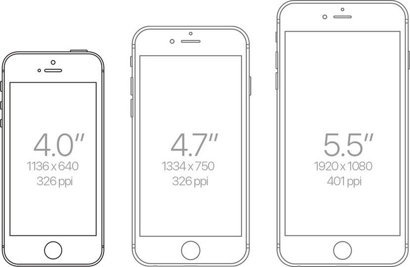 iPhone SE \u2014 Screen sizes and interfaces compared!