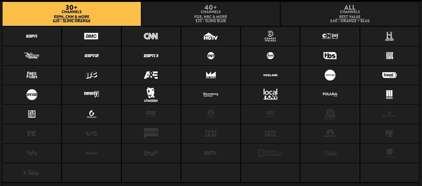Sling TV: Everything you need to know!   iMore