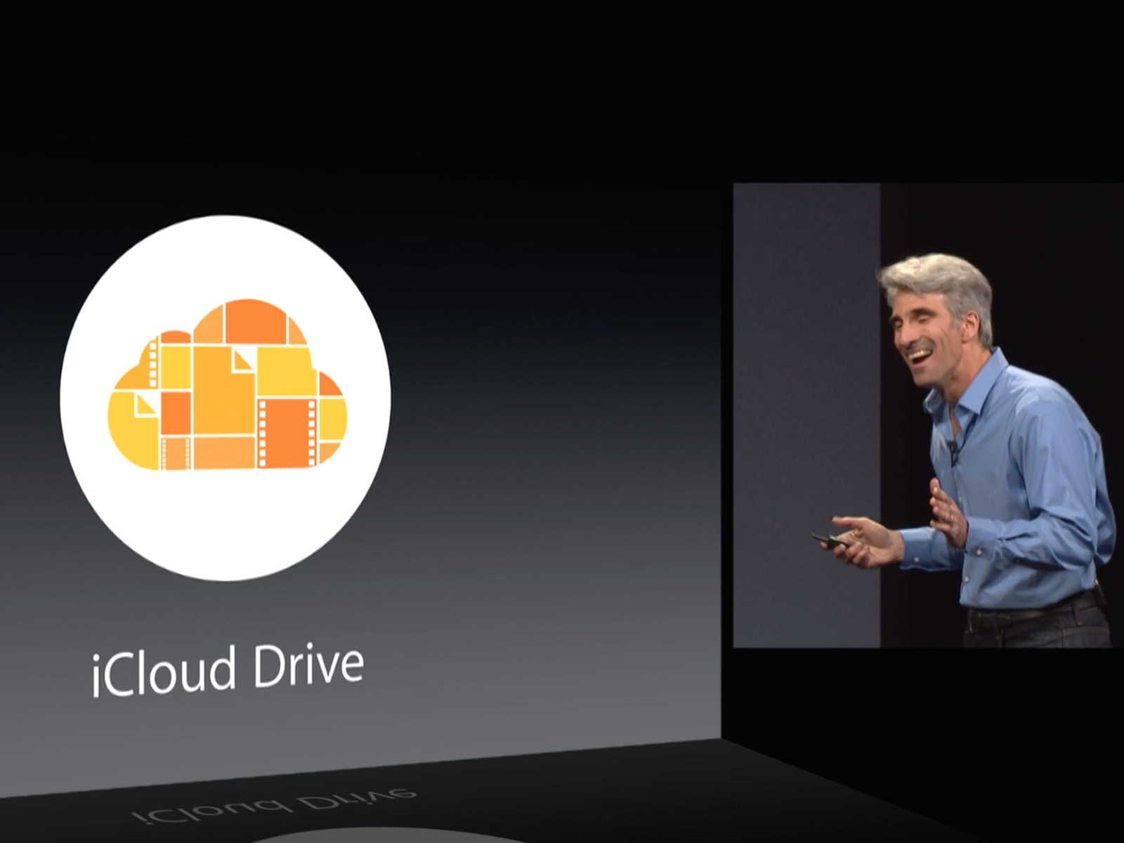 OS X Yosemite Cloud Drive: Explained