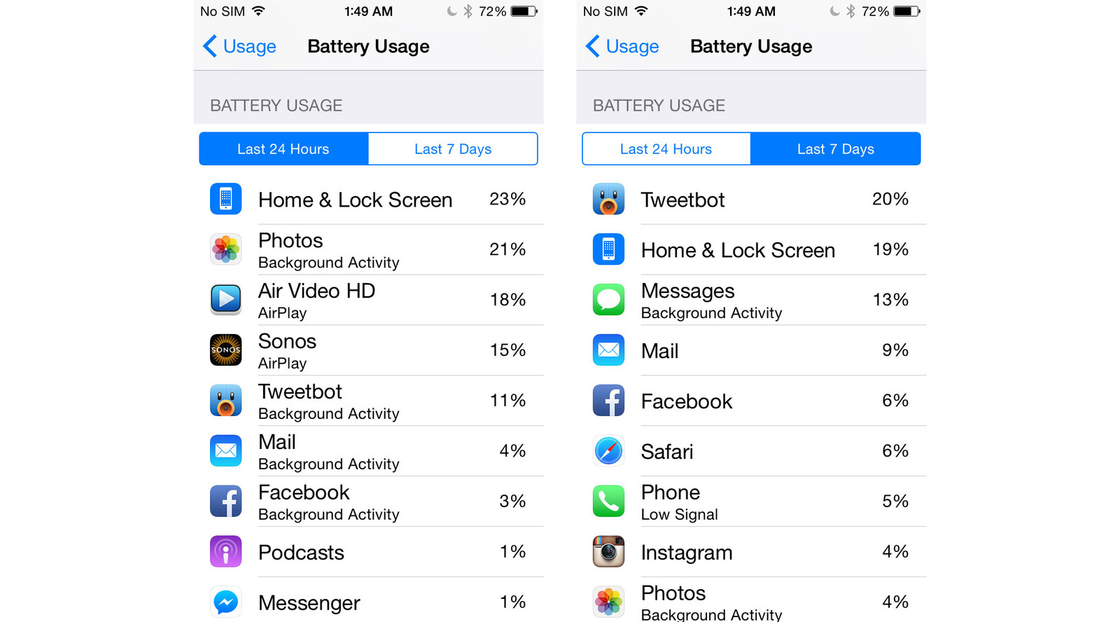 Here's how the new battery usage monitor works in iOS 8 | iMore