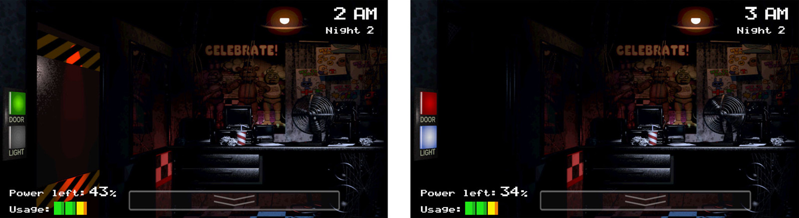 Five Nights at Freddy's: Top tips, hints, and cheats you need to know!