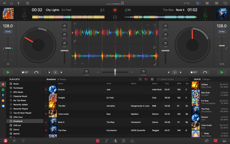 best free music editor for mac