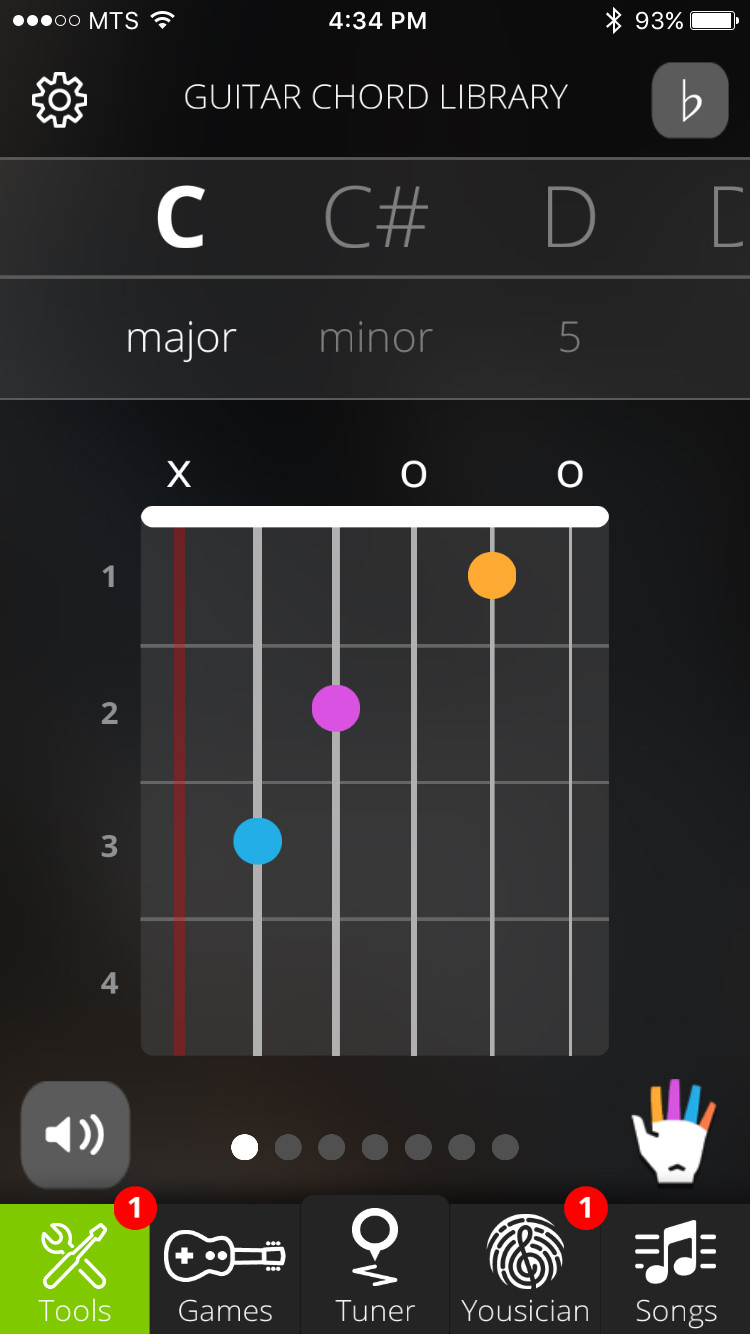 Best Apps For Musicians Imore